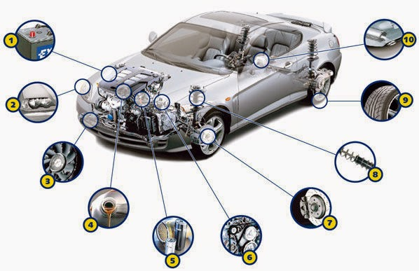 10 puntos clave de revisión del vehículo. Fuente GT Motive