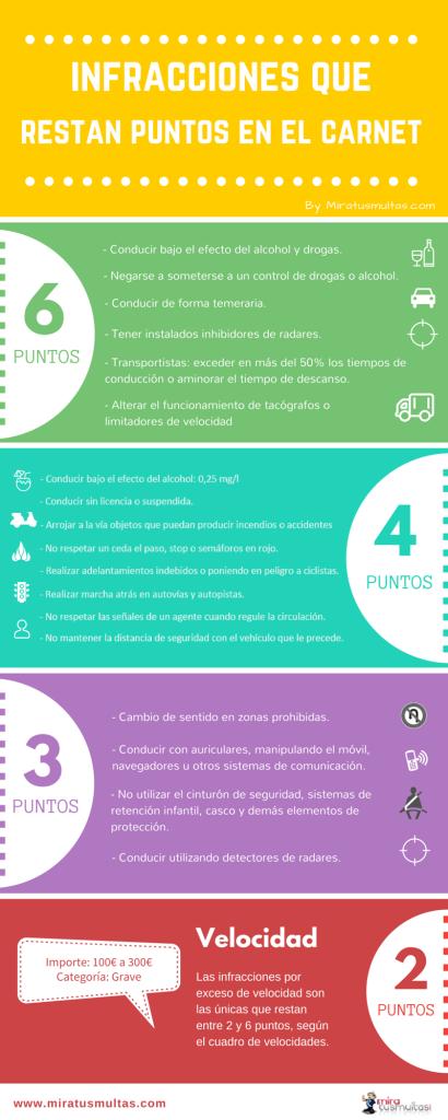 Infracciones y puntos del carnet - Miratusmultas