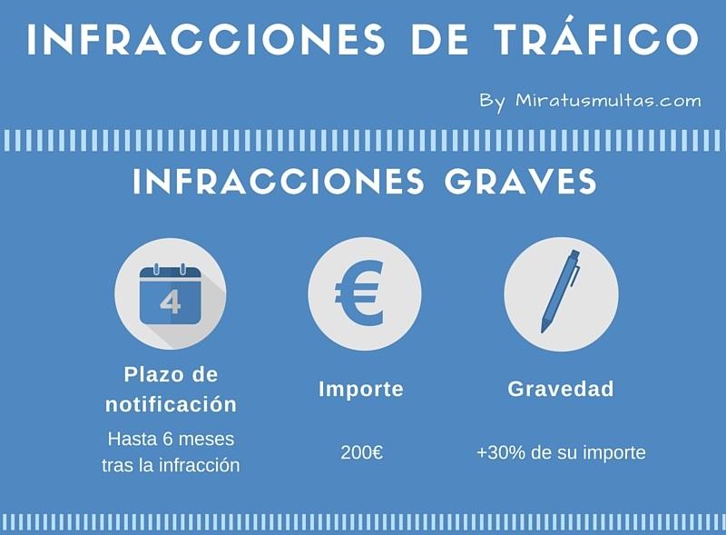 Infracciones Graves - Resumen