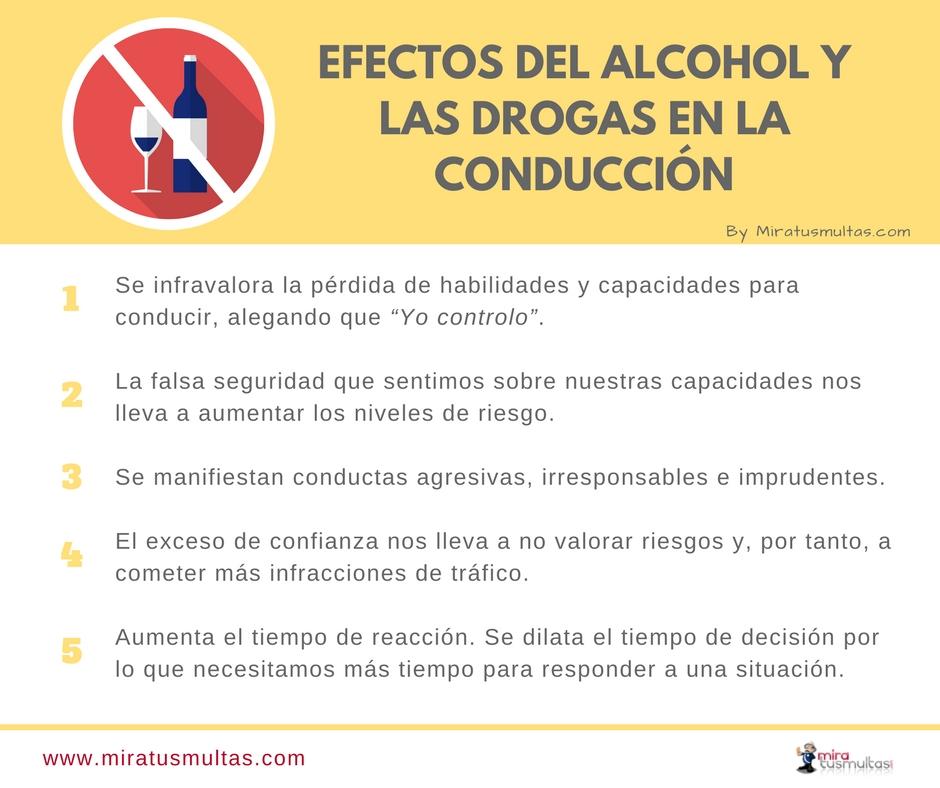 5 Efectos del alcohol y las drogas en la conducción. Miratusmultas.com