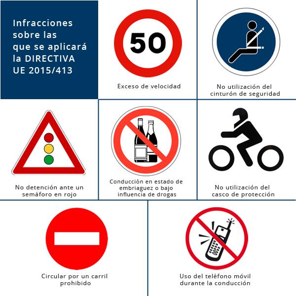 Infracciones sancionables DIRECTIVA 2015/413 UE