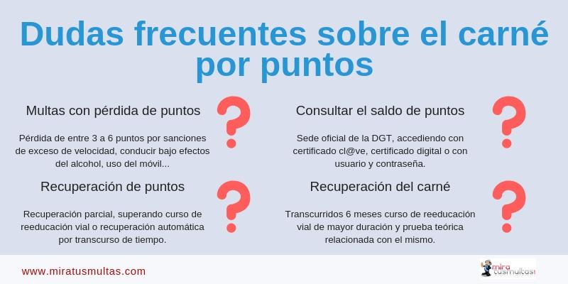 Infografía de miratusmultas sobre las dudas frecuentes sobre el carné por puntos
